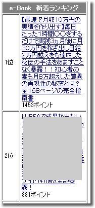 rank-1453