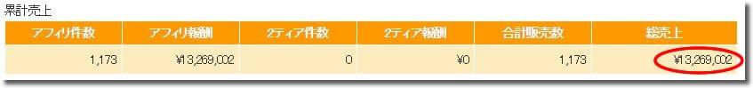 インフォトップ1000万円
