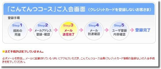ソネットブログアカウント開設方法6